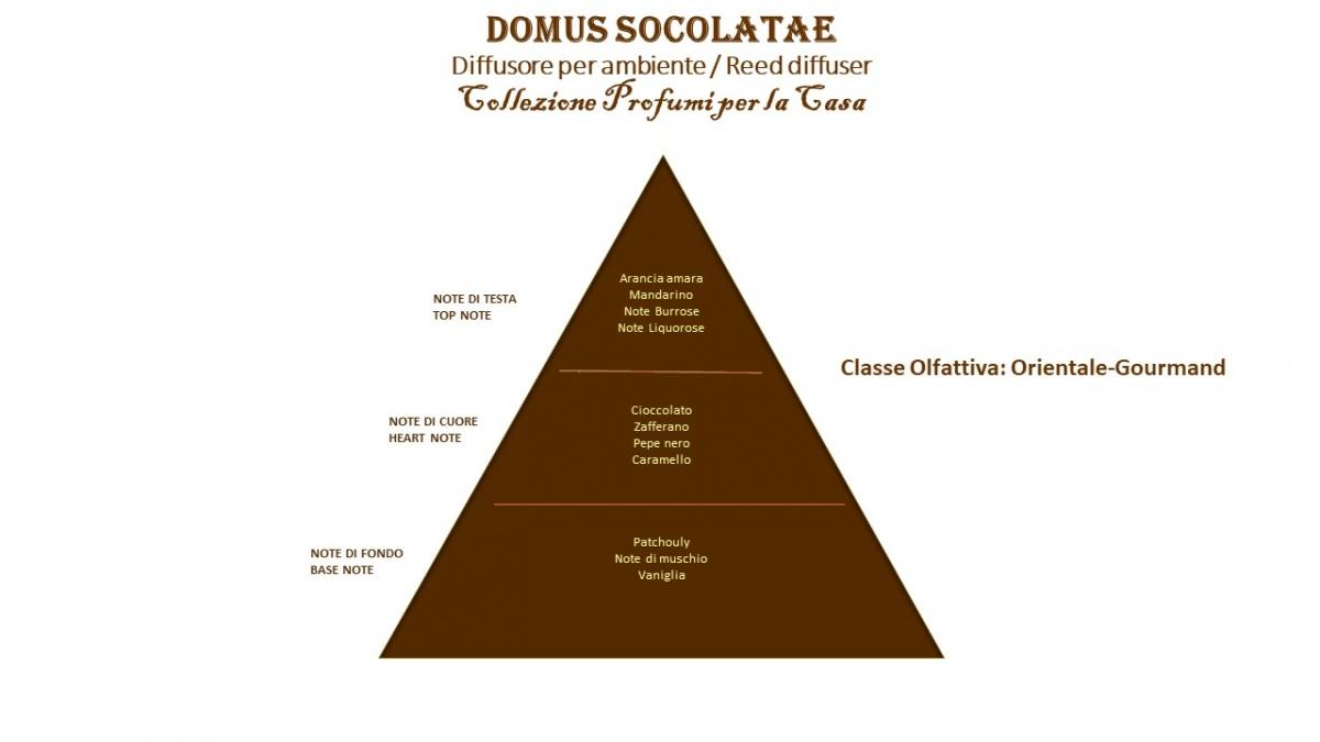 Diffusore ambiente / Reed diffuser al sapore di cacao